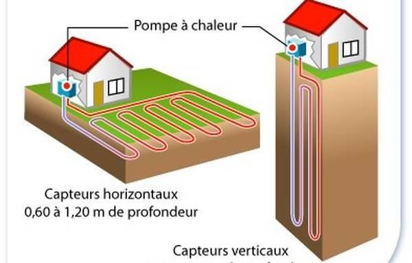 Devis Pompe à Chaleur Saint-Philippe   Prix / Coût : Installation, Pose, Fourniture